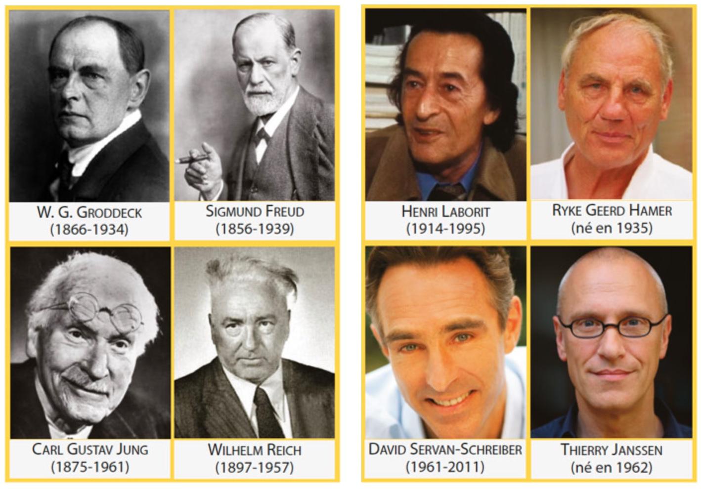 Historique de la psychosomatique